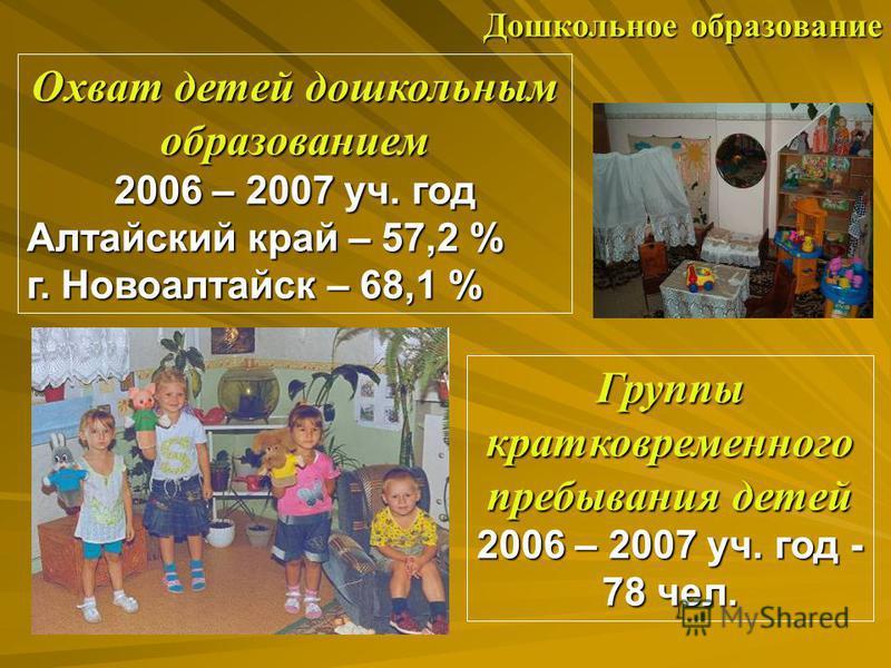 Дошкольное образование Охват детей дошкольным образованием 2006 – 2007 уч. год Алтайский край – 57,2 % г. Новоалтайск – 68,1 % Группы кратковременного пребывания детей 2006 – 2007 уч. год - 78 чел.