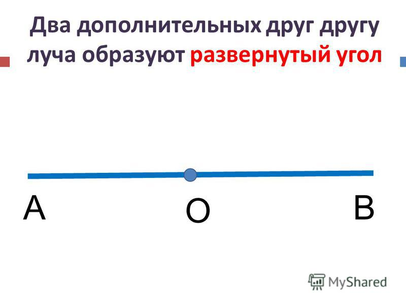 Два дополнительных друг другу луча образуют развернутый угол О АВ