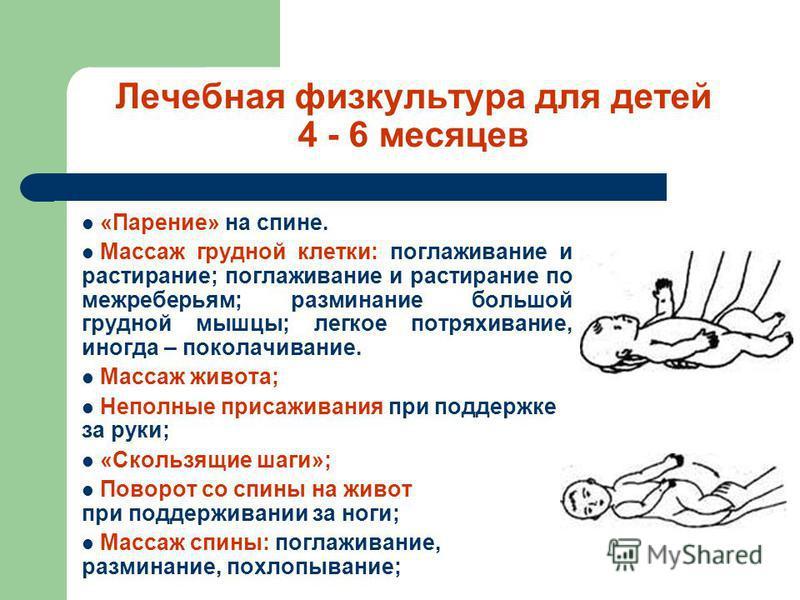 Лечебная физкультура для детей 4 - 6 месяцев «Парение» на спине. Массаж грудной клетки: поглаживание и растирание; поглаживание и растирание по межреберьям; разминание большой грудной мышцы; легкое потряхивание, иногда – поколачивание. Массаж живота;