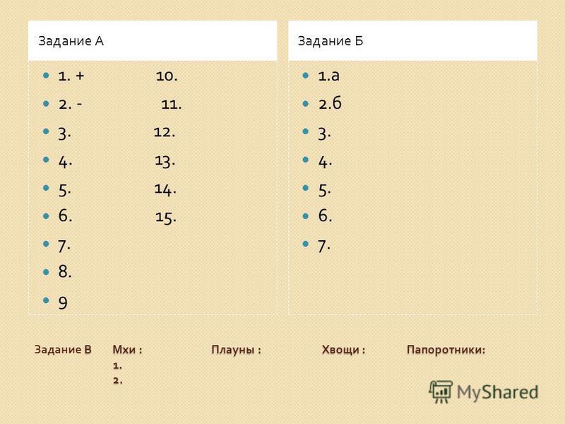 В Мхи : Плауны : Хвощи : Папоротники : 1. 2. Задание В Мхи : Плауны : Хвощи : Папоротники : 1. 2. Задание АЗадание Б 1. + 10. 2. - 11. 3. 12. 4. 13. 5. 14. 6. 15. 7. 8. 9 1. а 2. б 3. 4. 5. 6. 7.