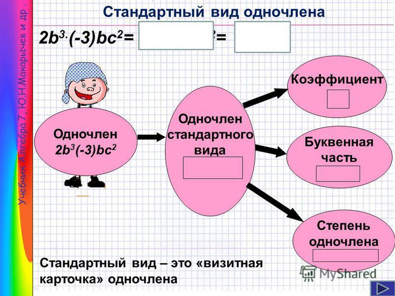 Учебник Алгебра 7, Ю.Н.Макарычев и др. Стандартный вид одночлена 2b 3. (-3)bc 2 =2(-3) b 3 c 2 = -6 b 4 c 2 Одночлен стандартного вида -6 b 4 c 2 Одночлен 2b 3 (-3)bc 2 Коэффициент -6 Буквенная часть b 4 c 2 Степень одночлена 4+2=6 Cтандартный вид –