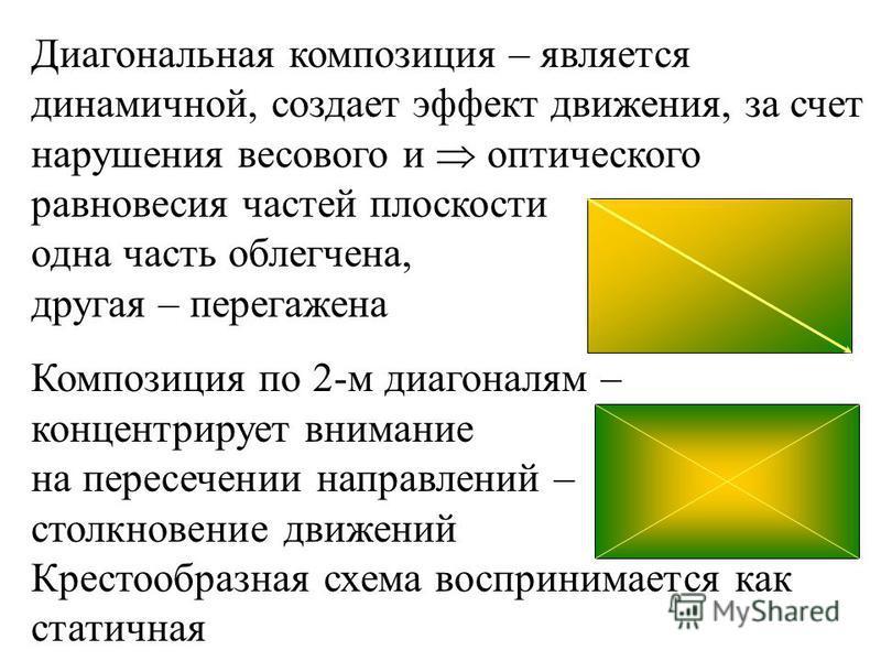 Диагональная композиция – является динамичной, создает эффект движения, за счет нарушения весового и оптического равновесия частей плоскости одна часть облегчена, другая – перегажена Композиция по 2-м диагоналям – концентрирует внимание на пересечени