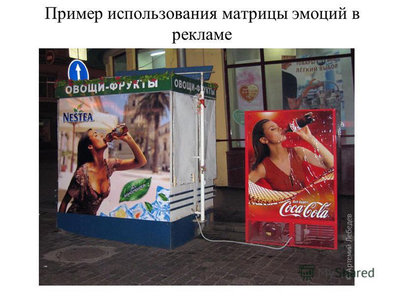 Пример использования матрицы эмоций в рекламе