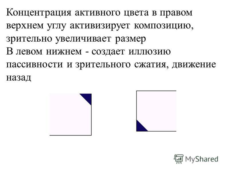 Концентрация активного цвета в правом верхнем углу активизирует композицию, зрительно увеличивает размер В левом нижнем - создает иллюзию пассивности и зрительного сжатия, движение назад