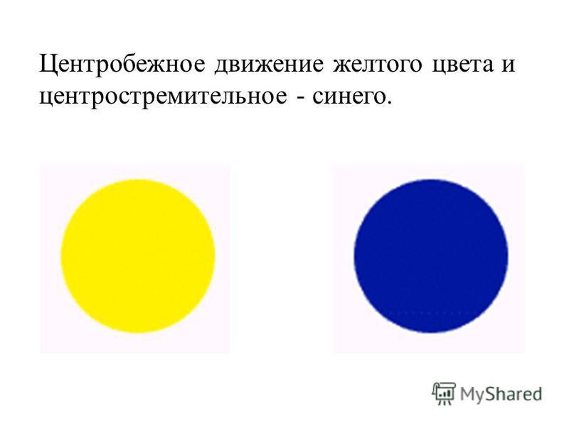 Центробежное движение желтого цвета и центростремительное - синего.