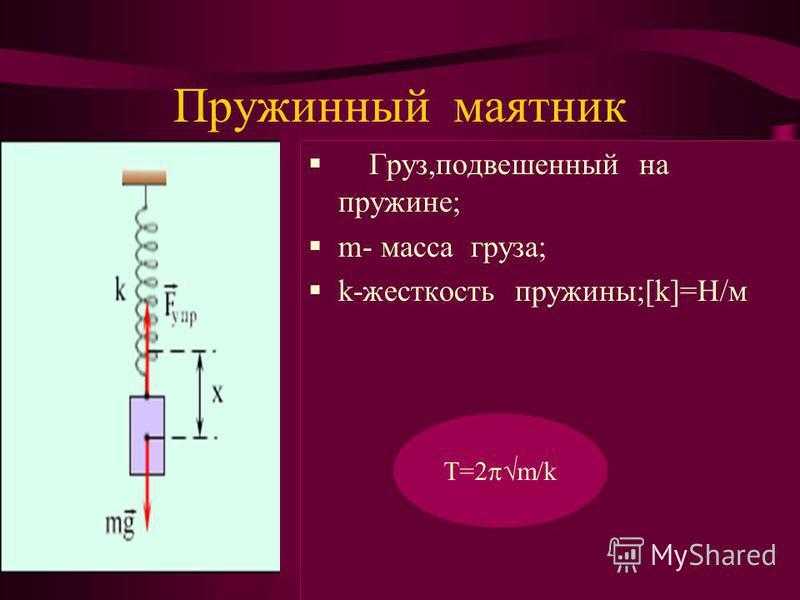 Пружинный маятник Груз,подвешенный на пружине; m- масса груза; k-жесткость пружины;[k]=H/м T=2 m/k