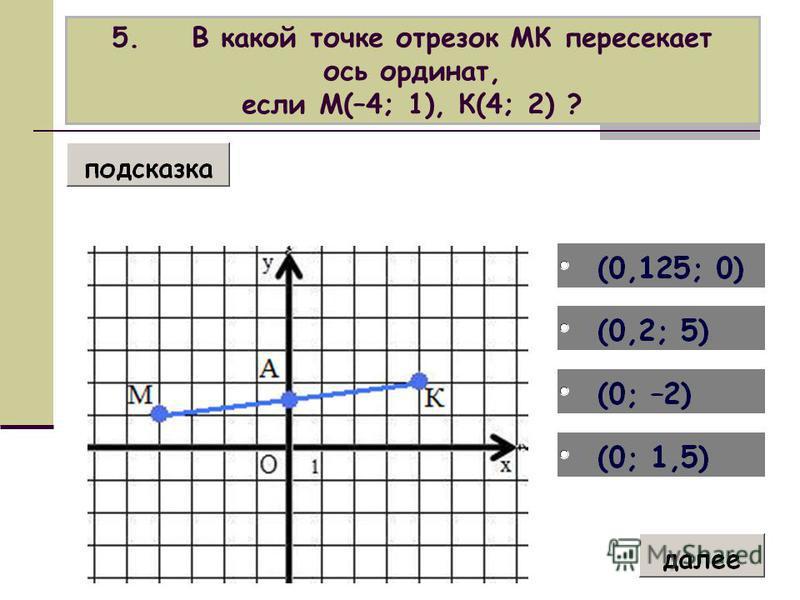 5. В какой точке отрезок МК пересекает ось ординат, если М(–4; 1), К(4; 2) ?