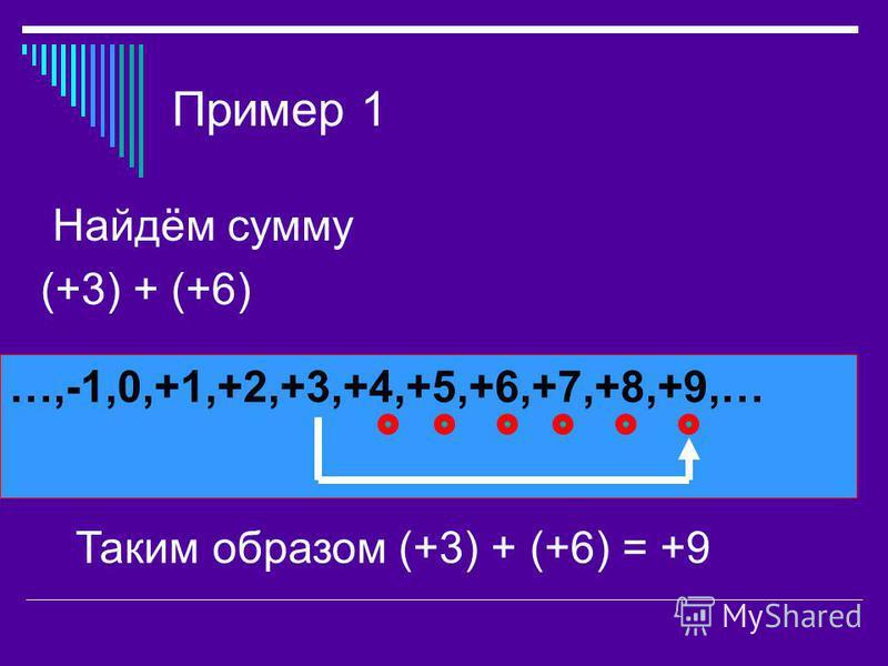 Пример 1 Найдём сумму (+3) + (+6) …,-1,0,+1,+2,+3,+4,+5,+6,+7,+8,+9,… Таким образом (+3) + (+6) = +9