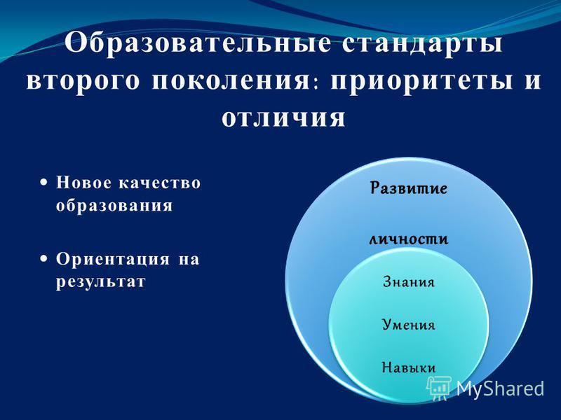 Образовательные стандарты второго поколения: приоритеты и отличия Новое качество образования Новое качество образования Ориентация на результат Ориентация на результат
