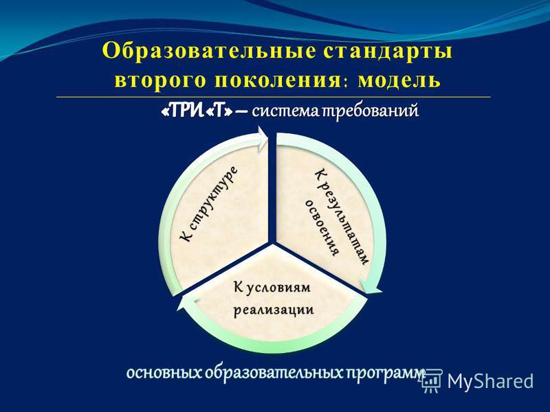 Образовательные стандарты второго поколения: модель