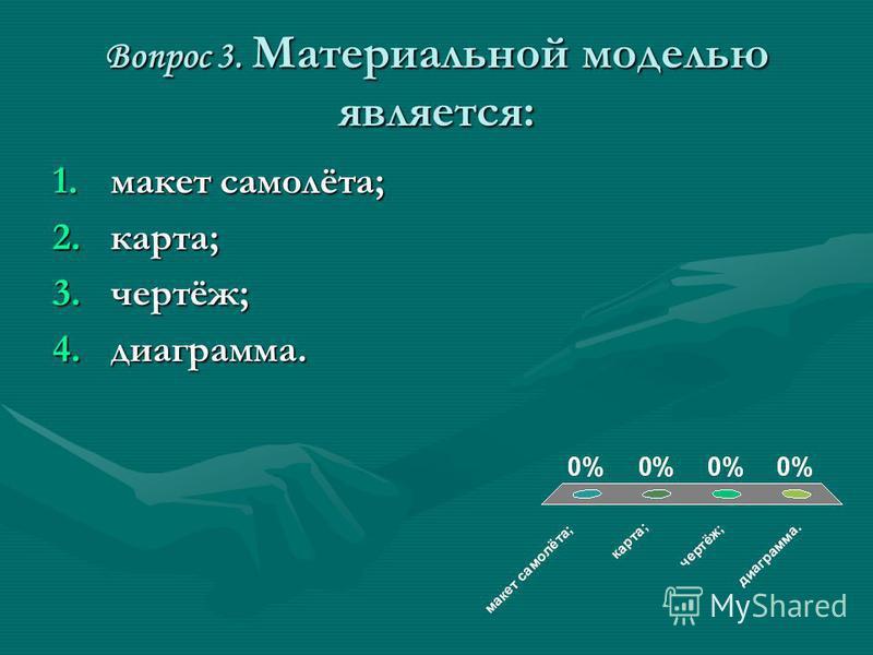 Вопрос 3. Материальной моделью является: 1. макет самолёта; 2.карта; 3.чертёж; 4.диаграмма.