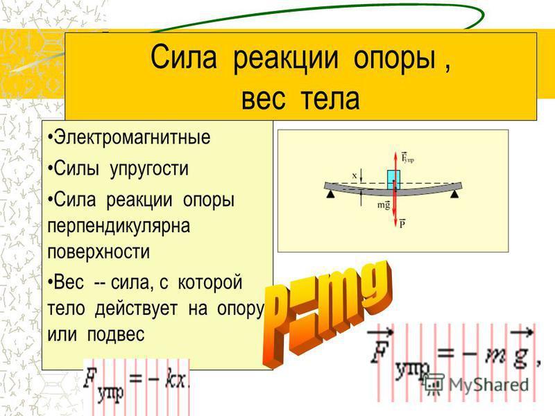 Выталкивающая сила Электромагнитная Направлена вертикально вверх F= ж gV т