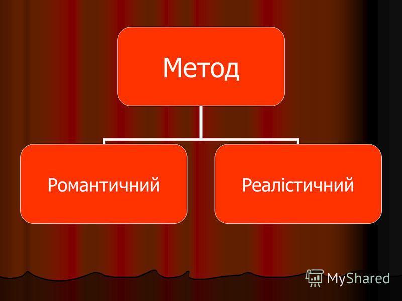 Метод РомантичнийРеалістичний