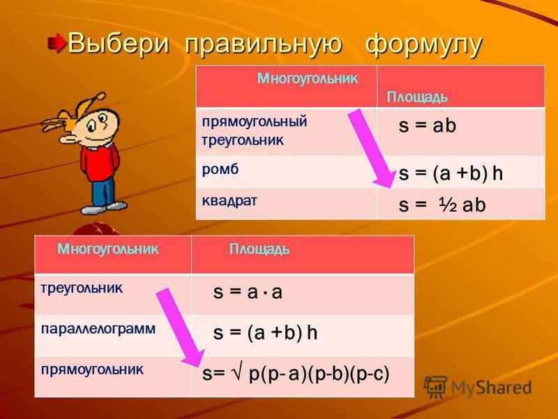 Выбери правильную формулу Многоугольник Площадь прямоугольный треугольник s = ab ромб s = (a +b) h квадрат s = ½ ab Многоугольник Площадь треугольник s = a · а параллелограмм s = (a +b) h прямоугольник s= p(p- а)(p-b)(p-c)