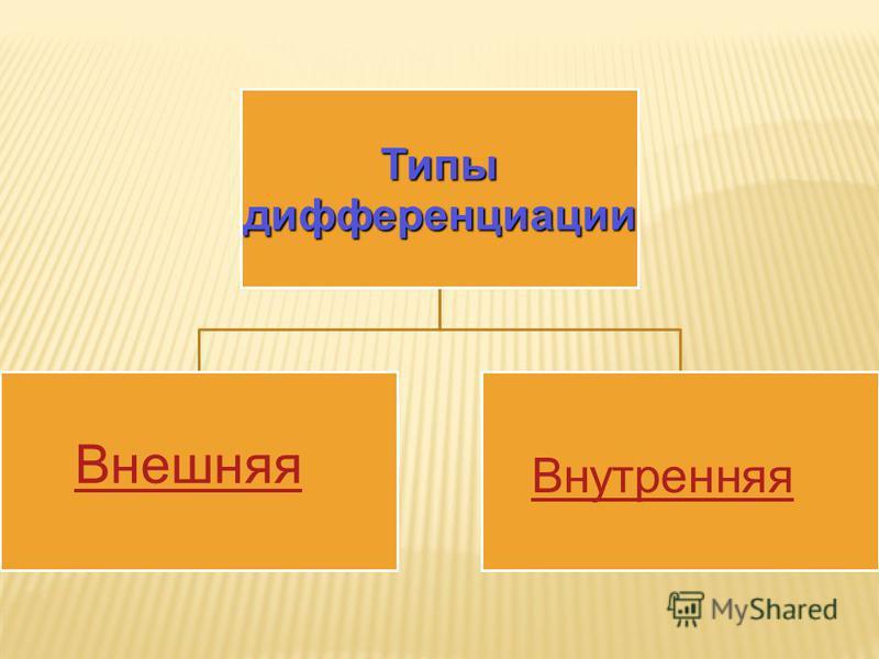Типыдифференциации Внешняя Внутренняя
