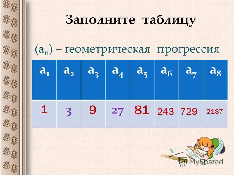 Заполните таблицу а 1 а 1 а 2 а 2 а 3 а 3 а 4 а 4 а 5 а 5 а 6 а 6 а 7 а 7 а 8 а 8 327 (а n ) – геометрическая прогрессия 9 1 81 243729 2187