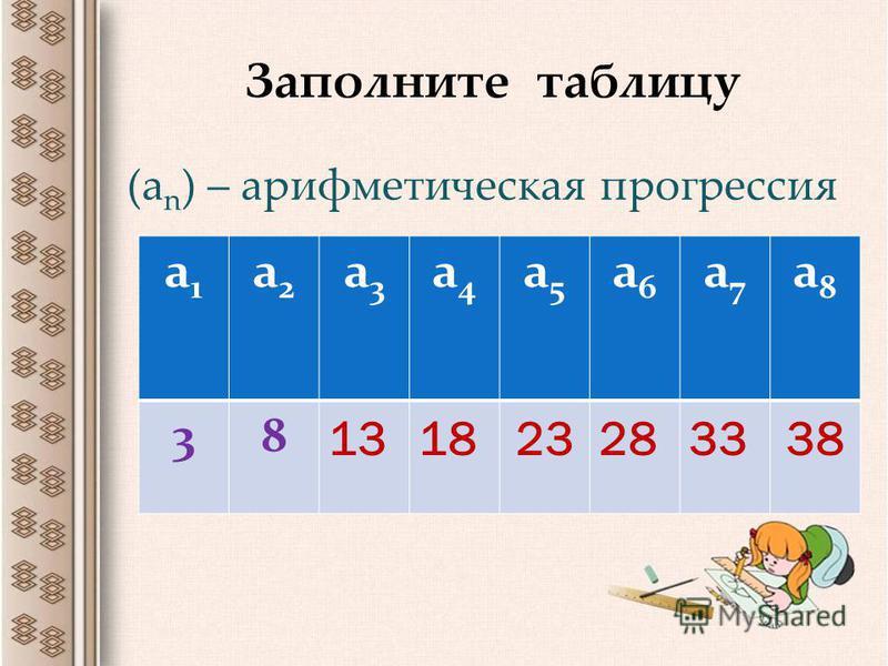 Заполните таблицу а 1 а 1 а 2 а 2 а 3 а 3 а 4 а 4 а 5 а 5 а 6 а 6 а 7 а 7 а 8 а 8 38 (а n ) – арифметическая прогрессия 131823283338