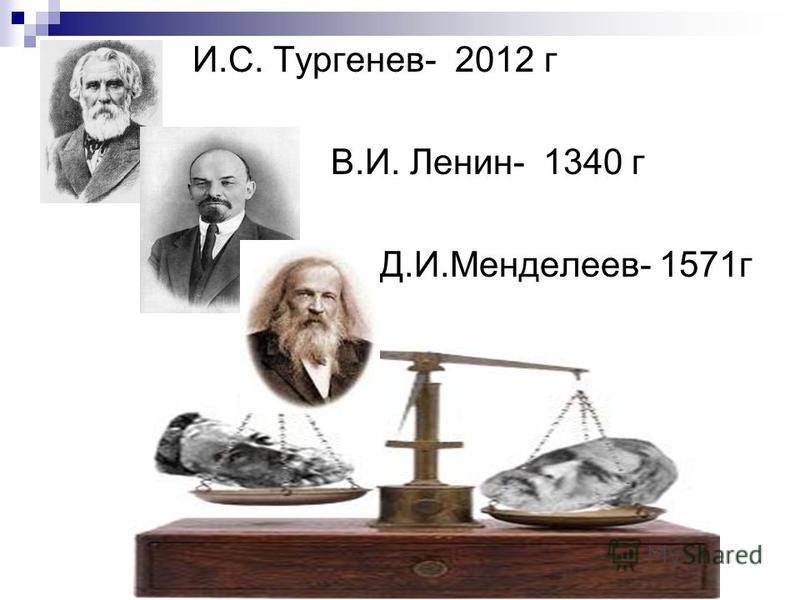 И.С. Тургенев- 2012 г В.И. Ленин- 1340 г Д.И.Менделеев- 1571 г