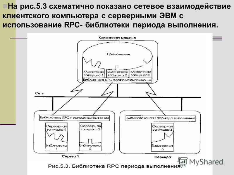 На рис.5.3 схематично показано сетевое взаимодействие клиентского компьютера с серверными ЭВМ с использование RPC- библиотеки периода выполнения.
