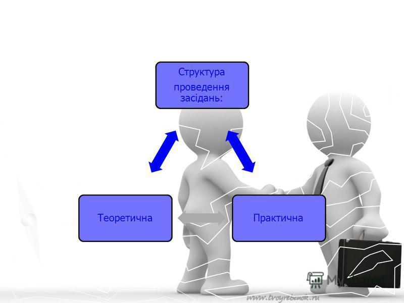 Структура проведення засідань : ПрактичнаТеоретична Структура проведення засідань: ПрактичнаТеоретична