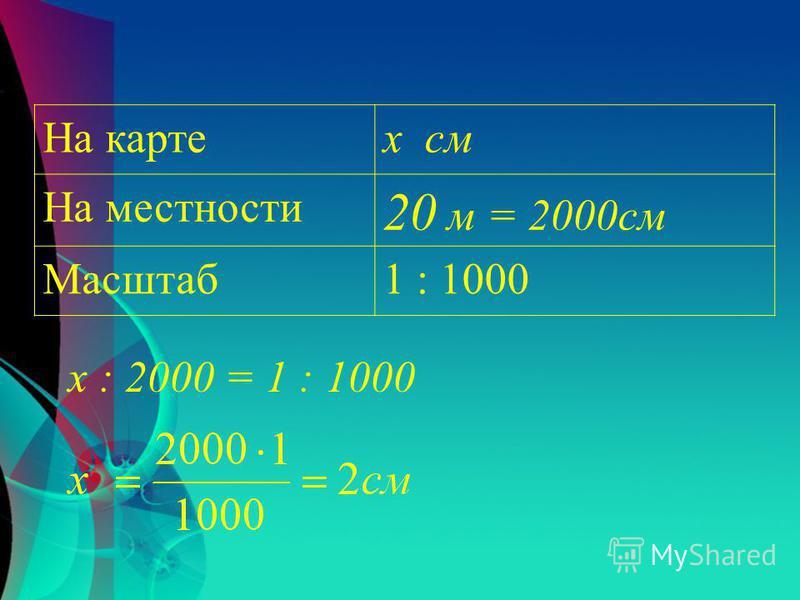 На картах см На местности 20 м = 2000 см Масштаб 1 : 1000 х : 2000 = 1 : 1000