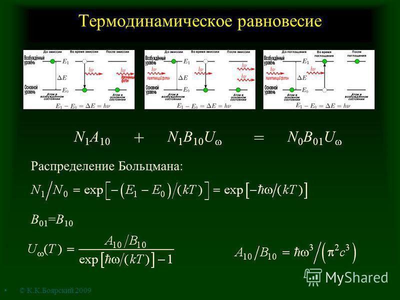Термодинамическое равновесие N 1 A 10 + N 1 B 10 U = N 0 B 01 U Распределение Больцмана: B 01 =B 10 © К.К.Боярский 2009