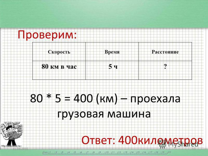 80 * 5 = 400 (км) – проехала грузовая машина 11.08.201511 Проверим: Скорость ВремяРасстояние 80 км в час 5 ч? Ответ: 400 километров