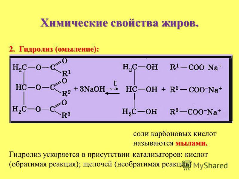 Химические свойства жиров. 2. Гидролиз (омыление): Гидролиз ускоряется в присутствии катализаторов: кислот (обратимая реакция); щелочей (необратимая реакция) мылами. соли карбоновых кислот называются мылами.