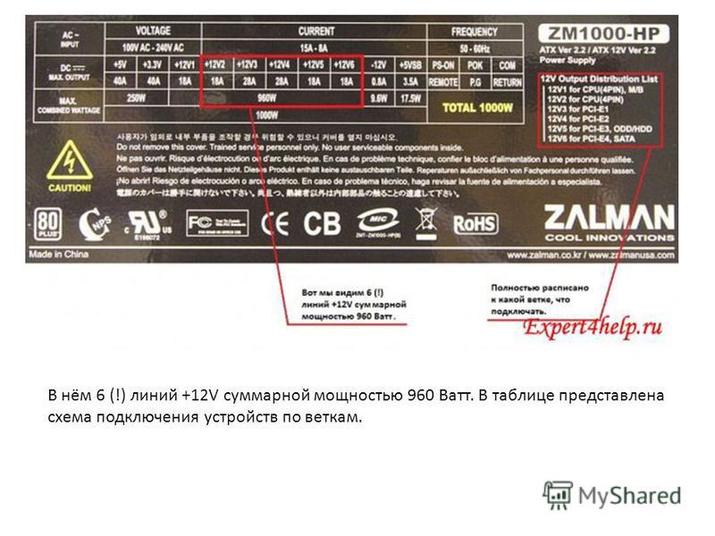 В нём 6 (!) линий +12V суммарной мощностью 960 Ватт. В таблице представлена схема подключения устройств по веткам.