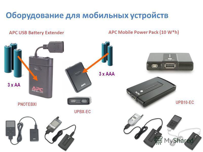 PNOTEBXI APC Mobile Power Pack (10 W*h) UPB10-EC APC USB Battery Extender UPBX-EC 3 x AA 3 x AAA Оборудование для мобильных устройств