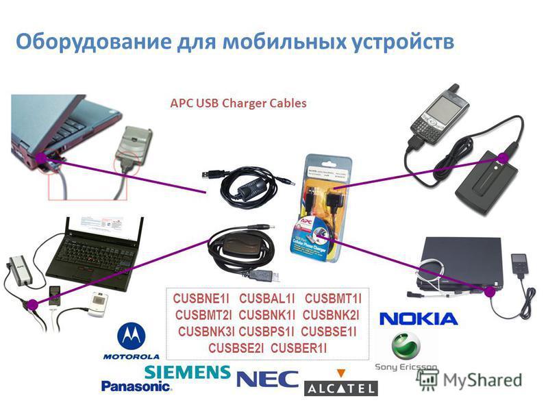 CUSBNE1I CUSBAL1I CUSBMT1I CUSBMT2I CUSBNK1I CUSBNK2I CUSBNK3I CUSBPS1I CUSBSE1I CUSBSE2I CUSBER1I APC USB Charger Cables Оборудование для мобильных устройств