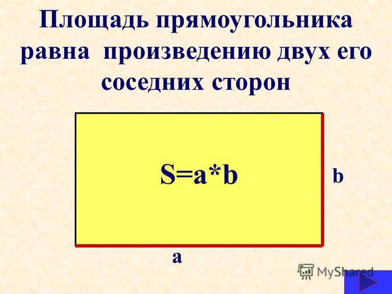 а S=а² Площадь квадрата равна квадрату его стороны