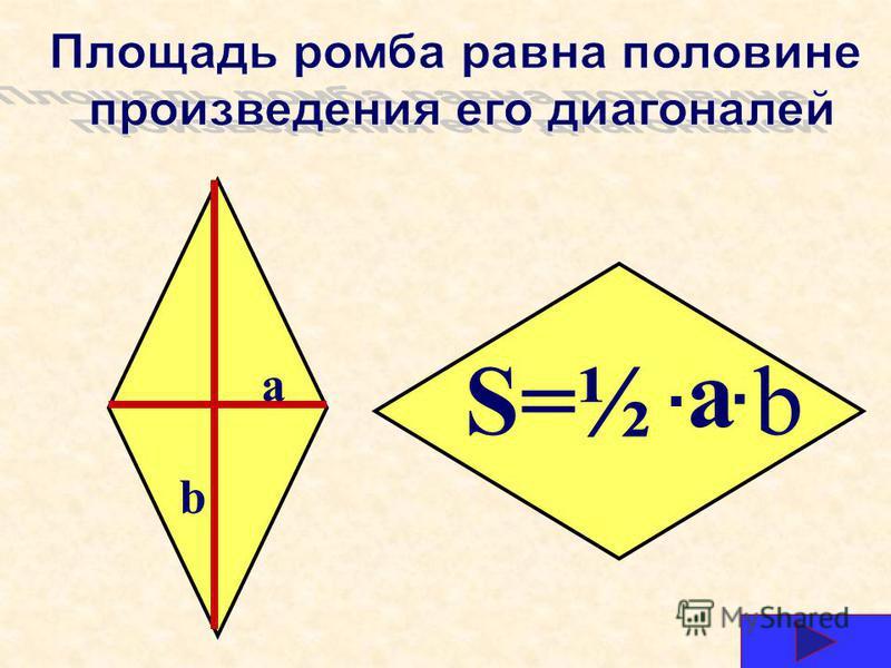 Площадь прямоугольника равна произведению двух его соседних сторон а b S=a*b