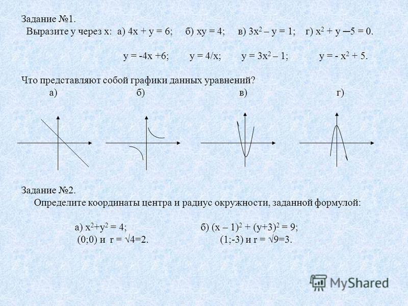 Задание 1. Выразите y через x: а) 4 х + у = 6; б) ху = 4; в) 3 х 2 – у = 1; г) х 2 + у 5 = 0. у = -4 х +6; у = 4/х; у = 3 х 2 – 1; у = - х 2 + 5. Что представляют собой графики данных уравнений? а) б) в) г) Задание 2. Определите координаты центра и р