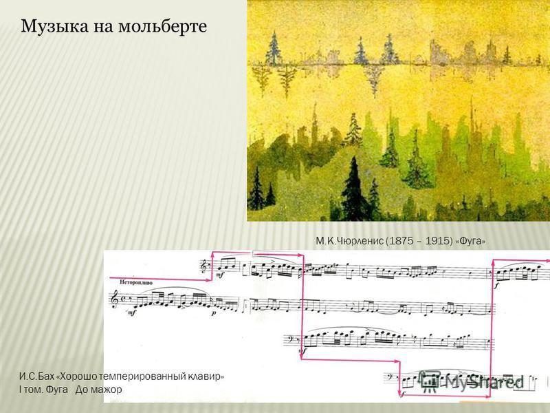 Музыка на мольберте М.К.Чюрленис (1875 – 1915) «Фуга» И.С.Бах «Хорошо темперированный клавир» I том. Фуга До мажор