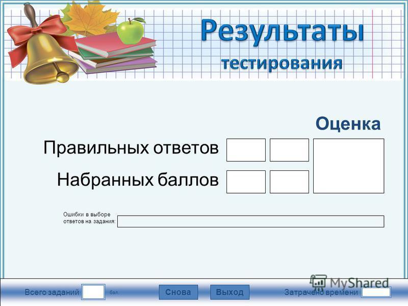 FokinaLida.75@mail.ru Затрачено времени Выход Снова бал. Всего заданий Ошибки в выборе ответов на задания: Набранных баллов Правильных ответов Оценка