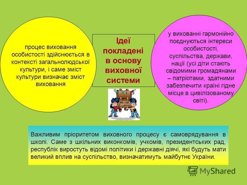 Ідеї покладені в основу виховної системи процес виховання особистості здійснюється в контексті загальнолюдської культури, і саме зміст культури визначає зміст виховання у вихованні гармонійно поєднуються інтереси особистості, суспільства, держави, на