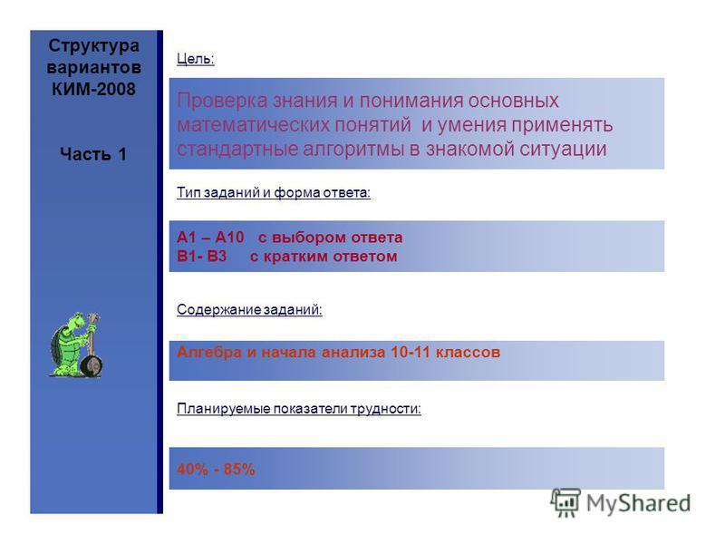 Структура вариантов КИМ-2008 Часть 1 Проверка знания и понимания основных математических понятий и умения применять стандартные алгоритмы в знакомой ситуации Тип заданий и форма ответа: А1 – А10 с выбором ответа В1- В3 с кратким ответом Содержание за