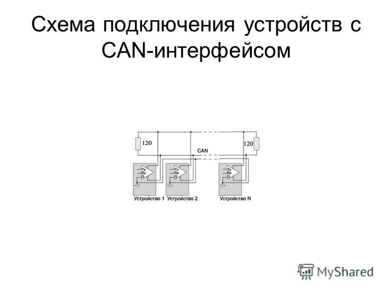 Схема подключения устройств c CAN-интерфейсом