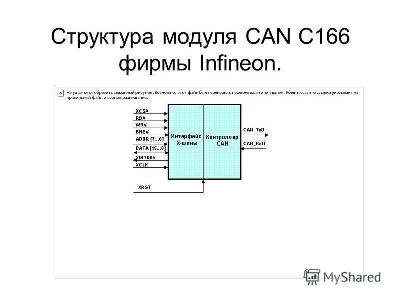 Структура модуля CAN C166 фирмы Infineon.
