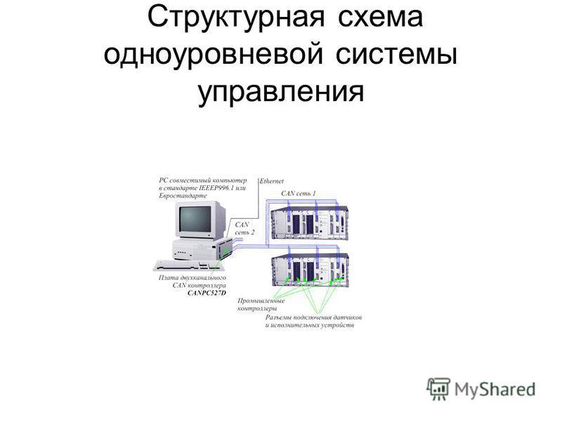 Структурная схема одноуровневой системы управления