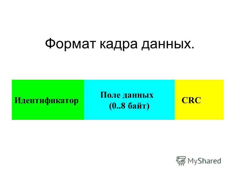 Формат кадра данных. Идентификатор Поле данных (0..8 байт) CRC