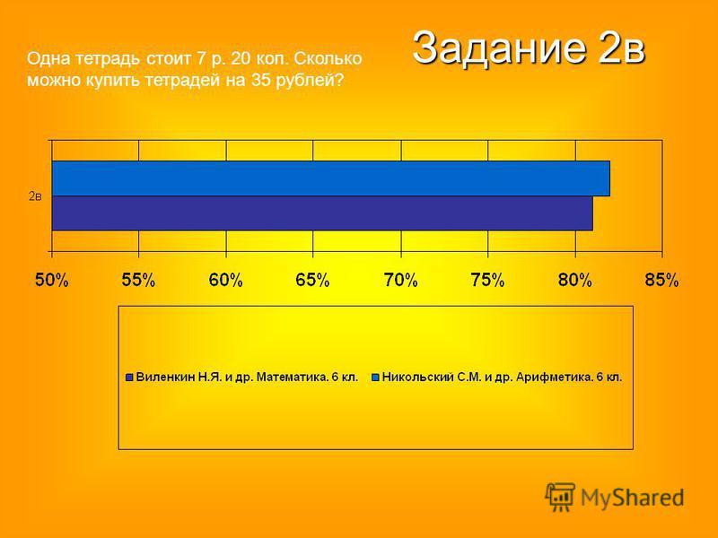 Задание 2 в Одна тетрадь стоит 7 р. 20 коп. Сколько можно купить тетрадей на 35 рублей?