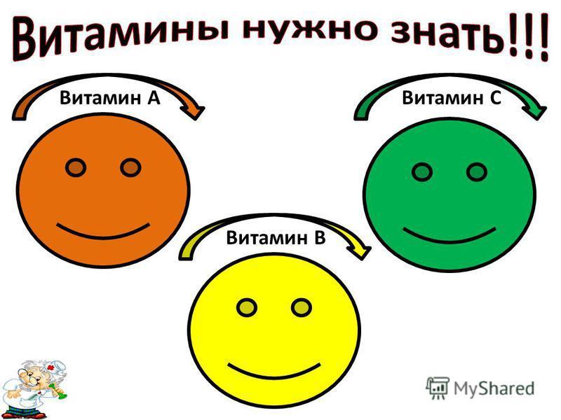 Витамин АВитамин С Витамин В