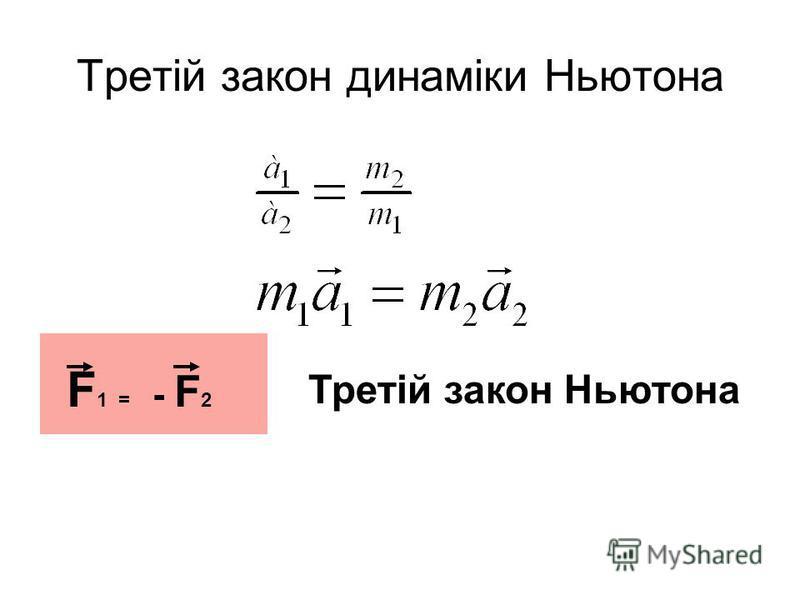Третій закон динаміки Ньютона F 1 = - F 2 Третій закон Ньютона