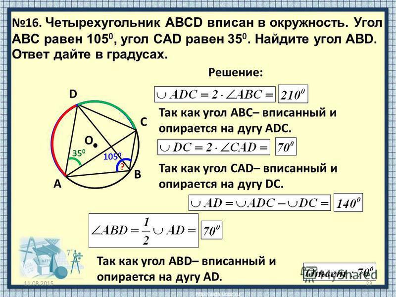 11.08.201523 16. Четырехугольник ABCD вписан в окружность. Угол ABC равен 105 0, угол CAD равен 35 0. Найдите угол ABD. Ответ дайте в градусах. O Решение: A B C 105 0 D 35 0 Так как угол ABC– вписанный и опирается на дугу АDC. Так как угол CAD– вписа