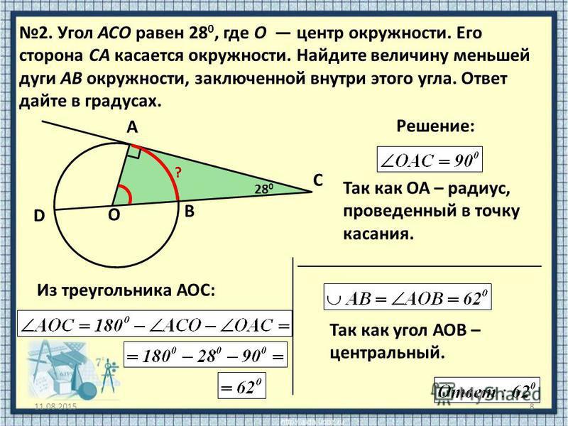 11.08.20158 2. Угол ACO равен 28 0, где O центр окружности. Его сторона CA касается окружности. Найдите величину меньшей дуги AB окружности, заключенной внутри этого угла. Ответ дайте в градусах. C А В D О 28 0 Решение: Так как угол АОВ – центральный
