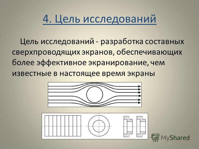 4. Цель исследований Цель исследований - разработка составных сверхпроводящих экранов, обеспечивающих более эффективное экранирование, чем известные в настоящее время экраны