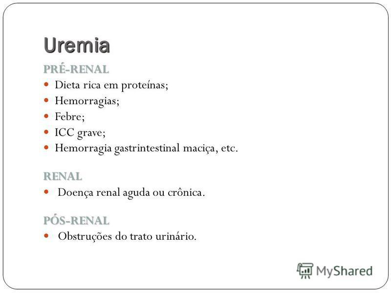 Uremia PRÉ-RENAL Dieta rica em proteínas; Hemorragias; Febre; ICC grave; Hemorragia gastrintestinal maciça, etc.RENAL Doença renal aguda ou crônica.PÓS-RENAL Obstruções do trato urinário.