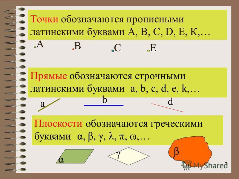 7 Точки обозначаются прописными латинскими буквами А, В, С, D, Е, К,… Прямые обозначаются строчными латинскими буквами a, b, c, d, e, k,… Плоскости обозначаются греческими буквами α, β, γ, λ, π, ω,… А В СЕ a b d α β γ